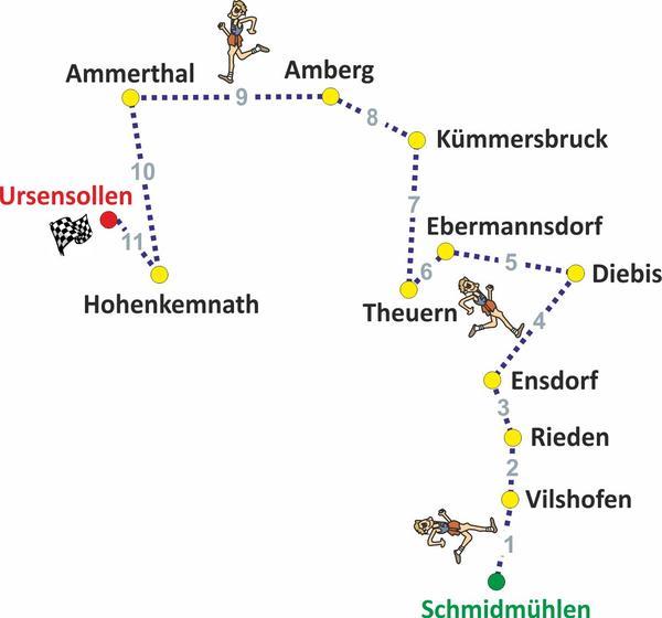 Externer Link: Landkreislauf 2017 | Streckenverlauf